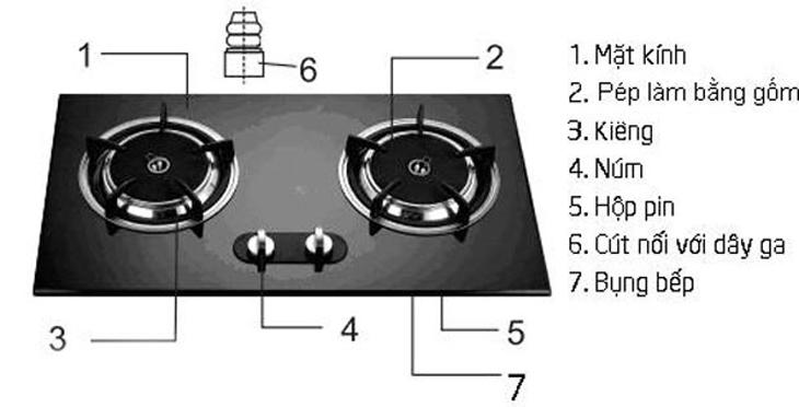 cấu-tạo-chung-của-bếp-gas-âm
