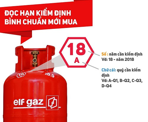 Phân biệt gas thật – gas giả: Khó nhưng có cách